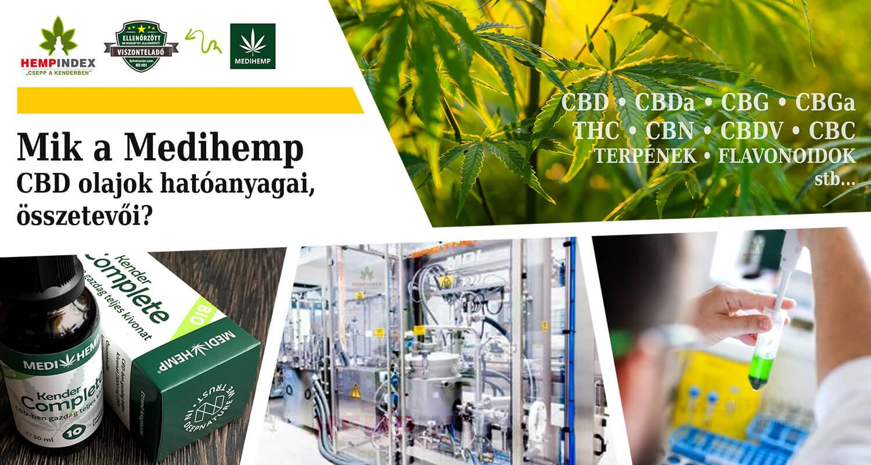 Mik a Medihemp CBD olajok hatóanyagai, összetevői?
