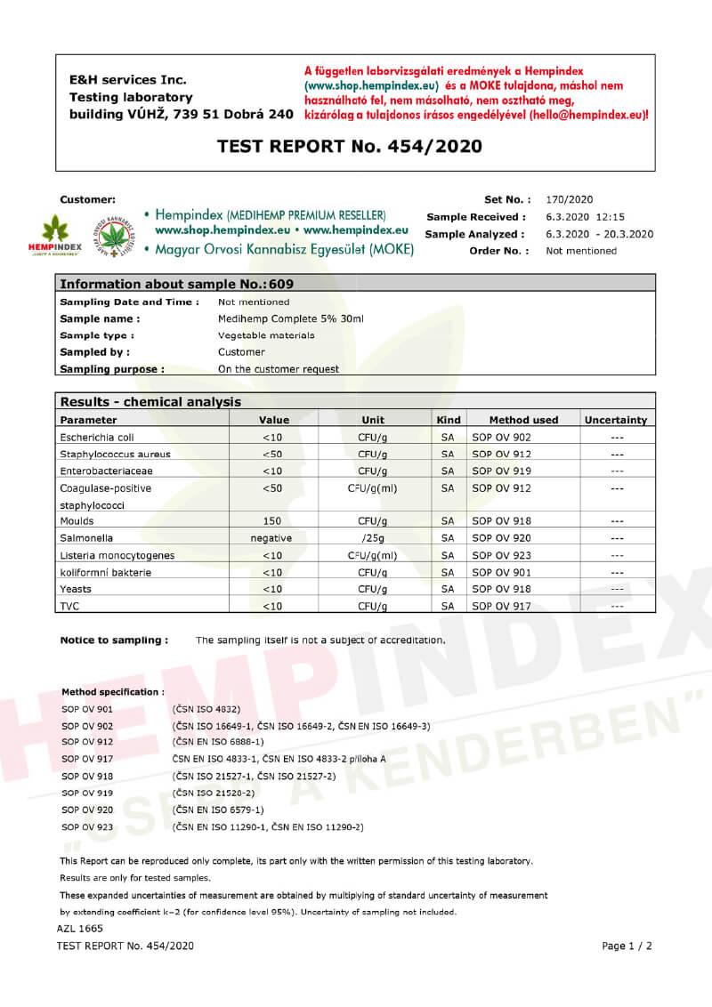 Medihemp független mikrobiológia teszt 1. oldal (Hempindex)