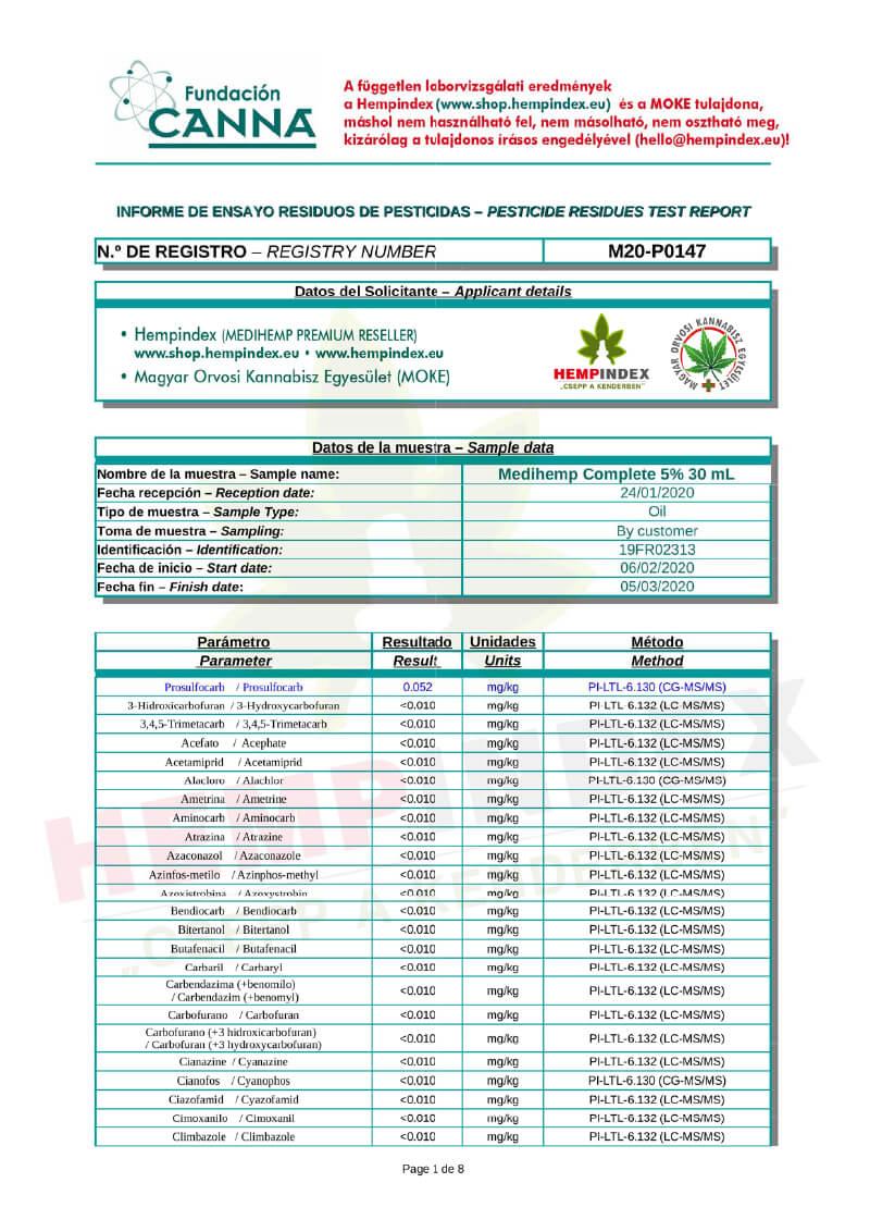 Medihemp független peszticid teszt 1. oldal (Hempindex)