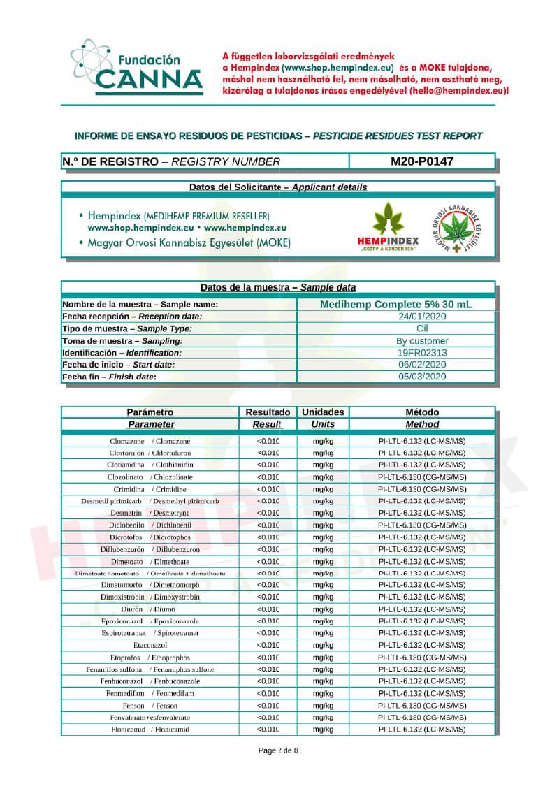 Medihemp független peszticid teszt 2. oldal (Hempindex)