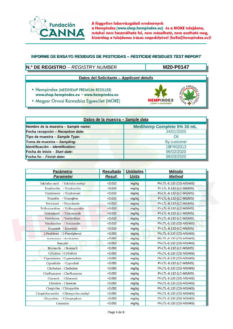 Medihemp független peszticid teszt 6. oldal (Hempindex)